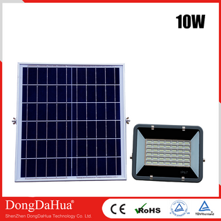 LED Solar Floodlights